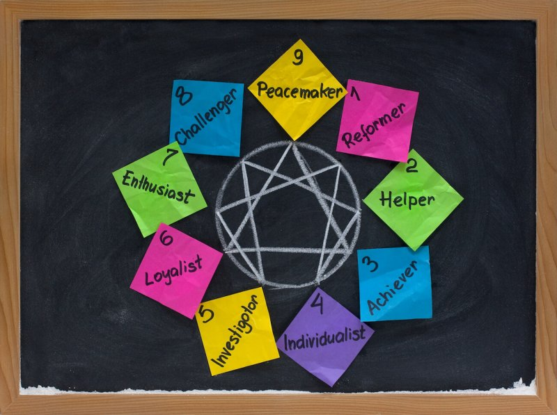 What is Enneagram Type 4?